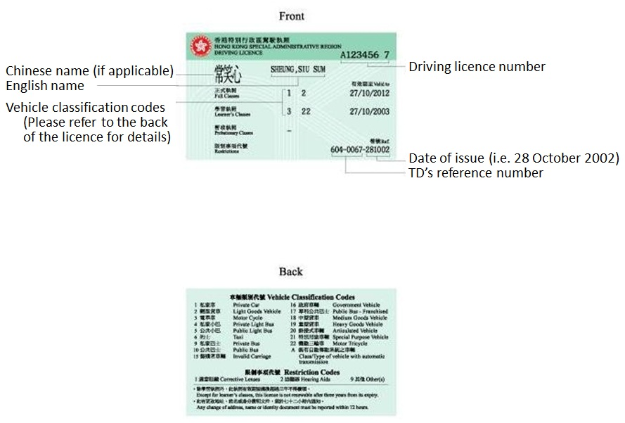 Hong Kong Driving Licence - effective from 28, October 2002
